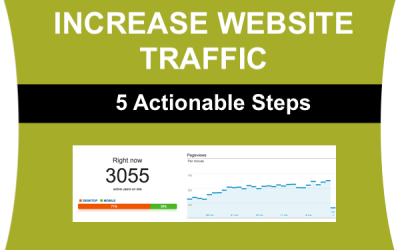 5 Steps to Increase Traffic & Rank Website